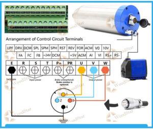 3.0kw ER20 water cooled spindle, VFD, water pump, spindle collets (31)