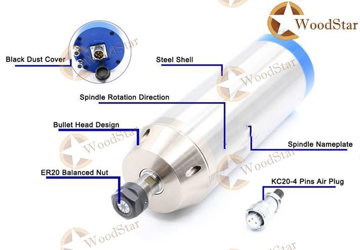3.2kw ER20 water cooled spindle, VFD (1)