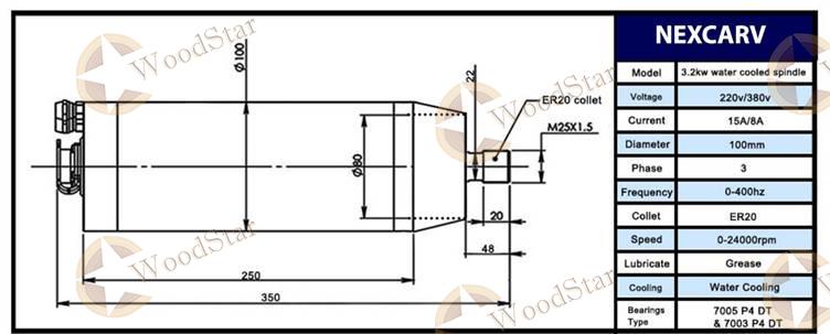 3.2kw ER20 water cooled spindle, VFD (4)