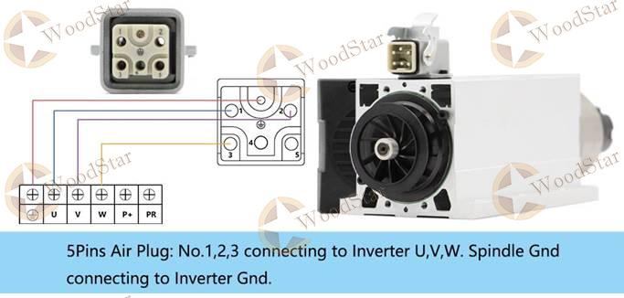 2.2kw Inverter